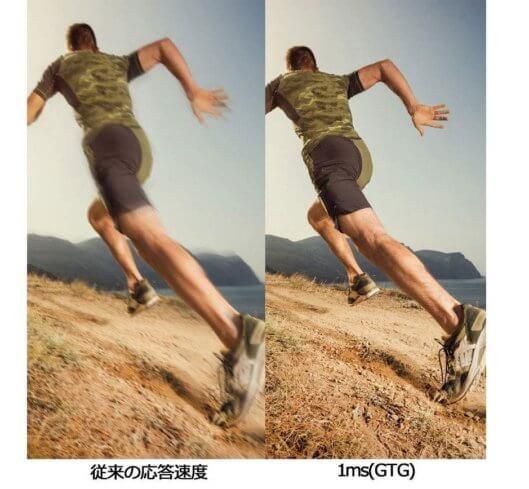 応答速度が速いと画面がハッキリ速く表示されます