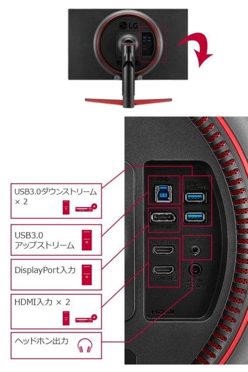 LG 27GL850-BはUSB3.0ポートが必要な方におすすめ