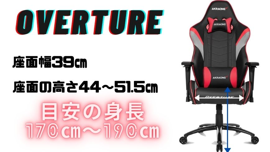 AKRACING OVERTUREのスペック