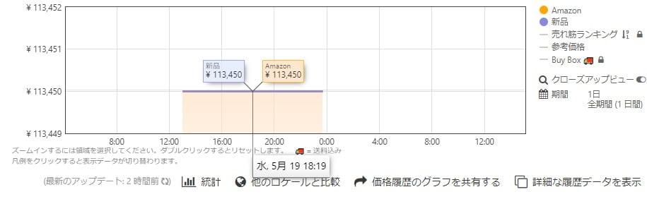 LG 27GP950-B価格