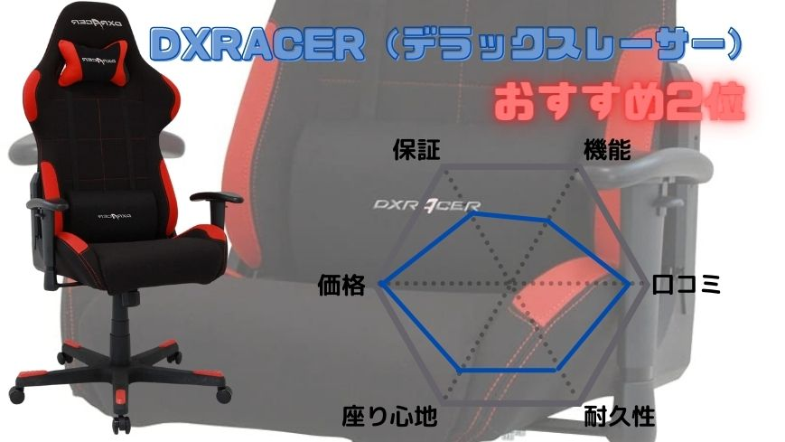 DXRACER DXR