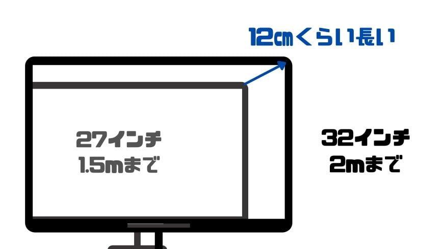 サイズは27インチ~32インチが最適
