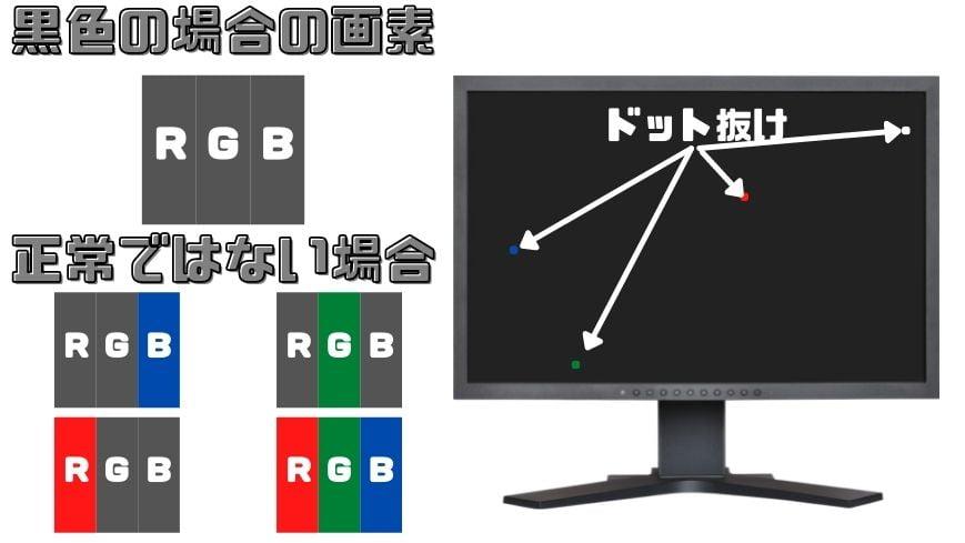 ドット抜けとは (2)
